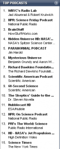 Paranormal Podcast Hits Number 5!